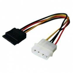 Sbox HDMI kábel 1.4 M/M - 1,5 M